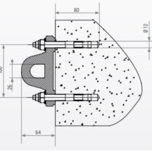rigging plate measurement